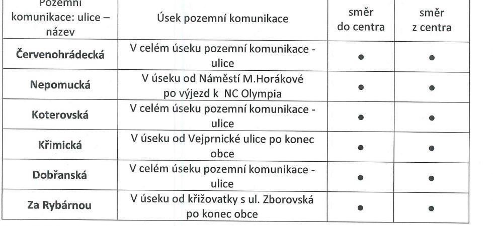 Hned na Nový rok začnou strážníci měřit rychlost na silnicích v Plzni. Tak ať neplatíte
