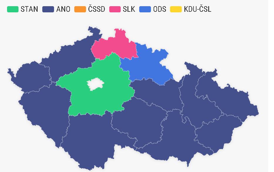 "V Plzeňském kraji vyhrálo ANO, těsně v závěsu je ODS s ""topkou"", Bernardovo STAN má skoro 15 procent"